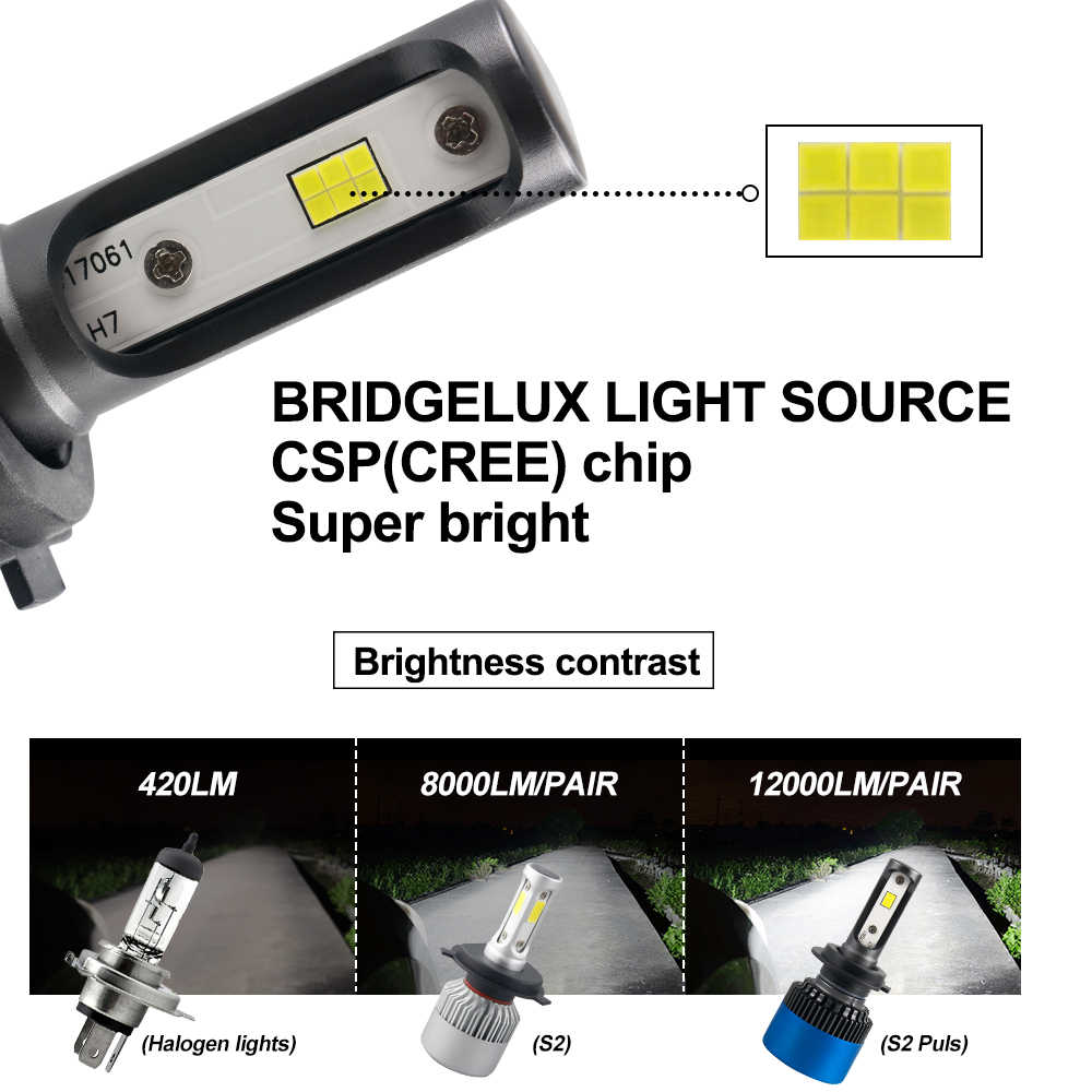 VooVoo S2 Plus LED H4 H1 H3 H7 H11 9004 9005 9006 9007 9012 CSP Car Headlight Bulb 80W 12000LM 6500K Headlamp for Toyota Ford