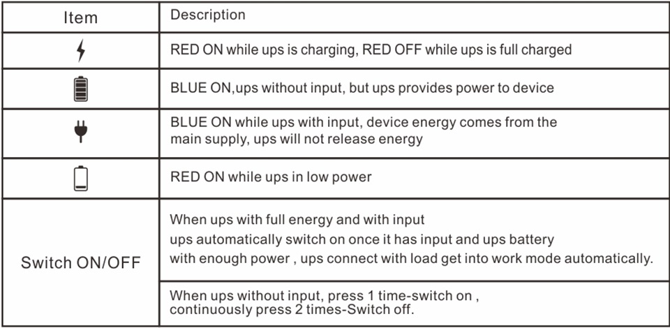 chargeable battery ups 12v 3a mini ups power supply with 5c lithium battery cell
