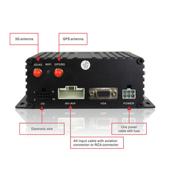 цена на CE FCC ROHS 4 channel h264 net usb universal remote control dvr with 3G support, T4-3G