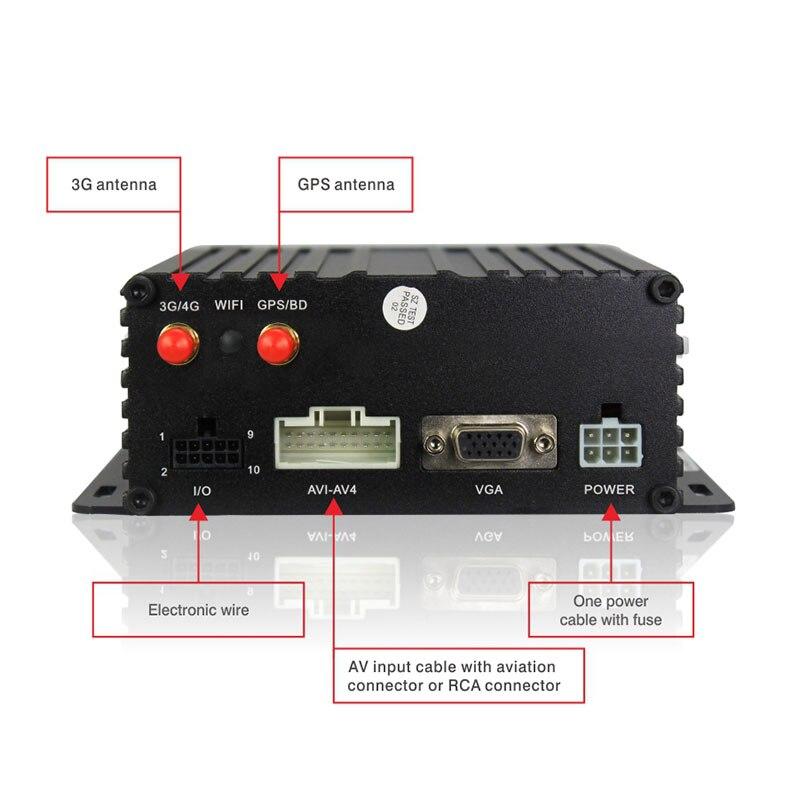 Güvenlik ve Koruma'ten Gözetleme Video Kaydedici'de CE FCC ROHS ile 4 kanal h264 net usb evrensel uzaktan kumanda dvr 3G destek  T4 3G title=