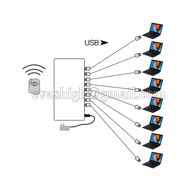 u144e u20308 port wireless  u140a control control laptop security system notebook  u0e4f anti