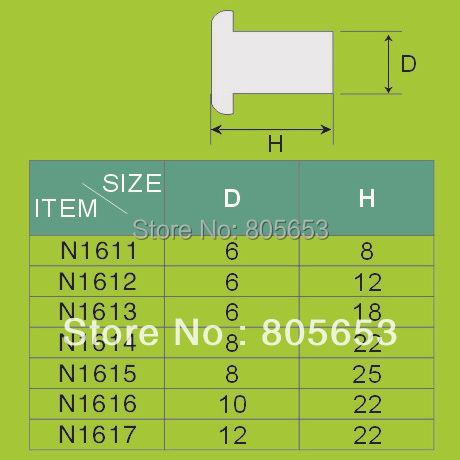 screw nut furniture fitting chrome plated m 10 iron nut  (N1616)