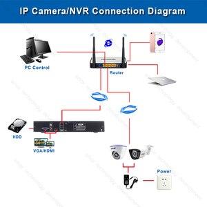 Image 4 - Full Hd 1080P H.265 32 Kanaals Cctv Nvr 25CH 5MP 8CH 4K Nvr 2 Sata Hdd Xmeye Onvif p2P Hdmi Vga Cctv Video Recorder 3G Wifi
