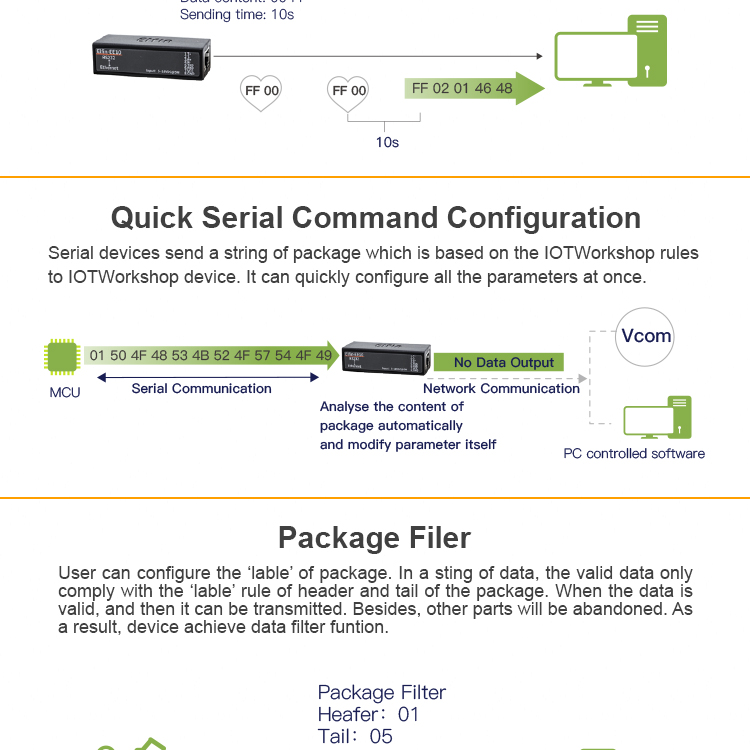 сети Ethernet в RS232; сети Ethernet в RS232; цифровой тестер земли ; цифровой тестер земли ;