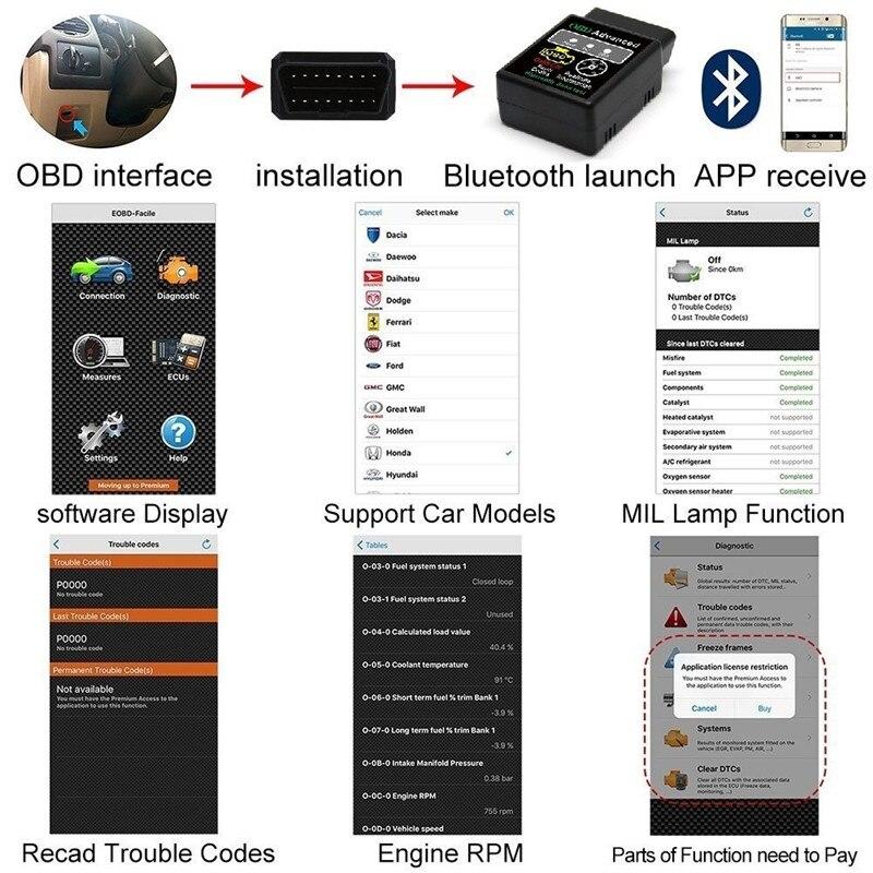 2019 OBD2 ELM327 1 5 HH OBD Diagnostic Scanner ELM 327 V1 5 WiFi Bluetooth OBDII 2019 OBD2 ELM327 1.5 HH OBD Diagnostic Scanner ELM 327 V1.5 WiFi/Bluetooth OBDII Auto Code Reader Support OBD2 OBD 2 Protocols