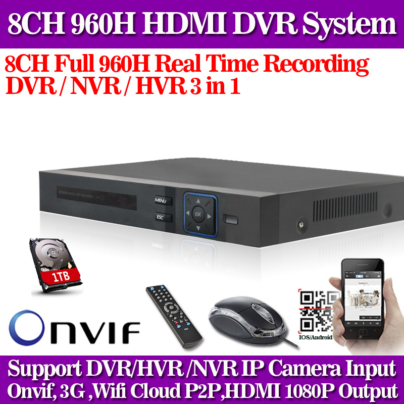 CANDY Selling Home HDMI 8CH H 264 Standard D1 960H Video Recorder Audio RS485 PTZ CCTV