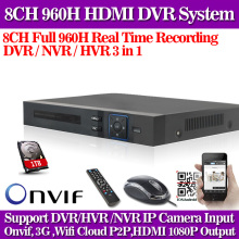 CANDY Selling,Home HDMI 8CH H.264 Standard D1 960H Video Recorder Audio RS485 PTZ CCTV DVR 8 Channel For Analog Camera 1TB HDD