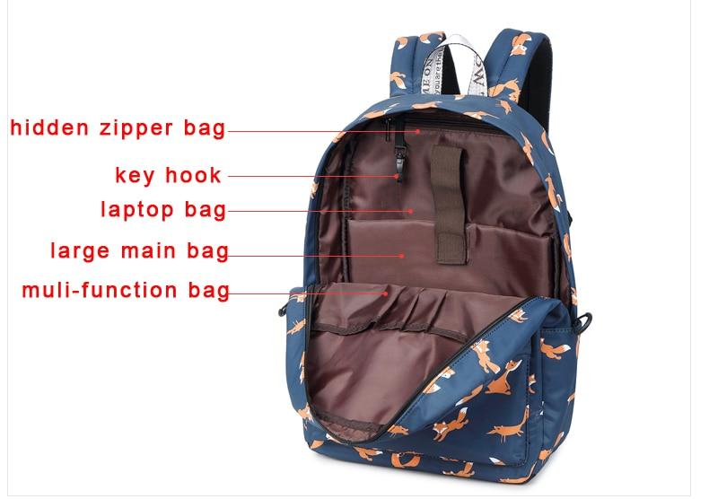 WINNER Cute Animal Fox Printing School Backpacks Waterproof Women Bag Laptop Backpack Female Mochila Bolsas E Sacolas (18)