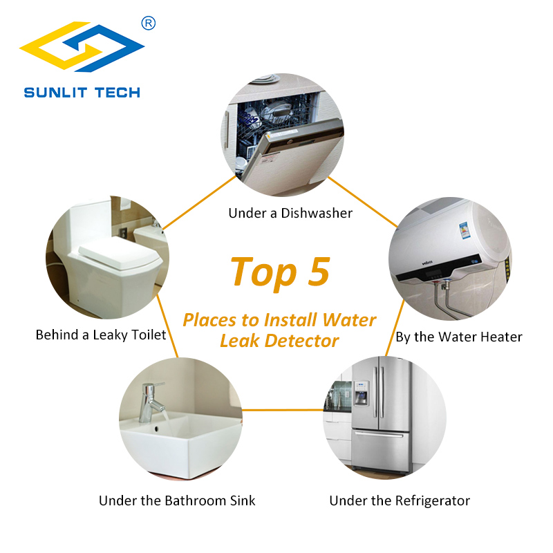 Water Lekkage Alarm Detector 100dB Water Alarm Lek Sensor Detectie Flood Alert Overloop Thuis Smart Waterlek Beveiligingssysteem - 5