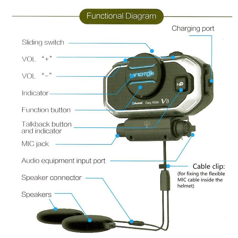 Easy Rider Vimoto marka V8 wielofunkcyjny motocykl BT Interphone interkom w kasku motocyklowym zestaw słuchawkowy Bluetooth angielska wersja