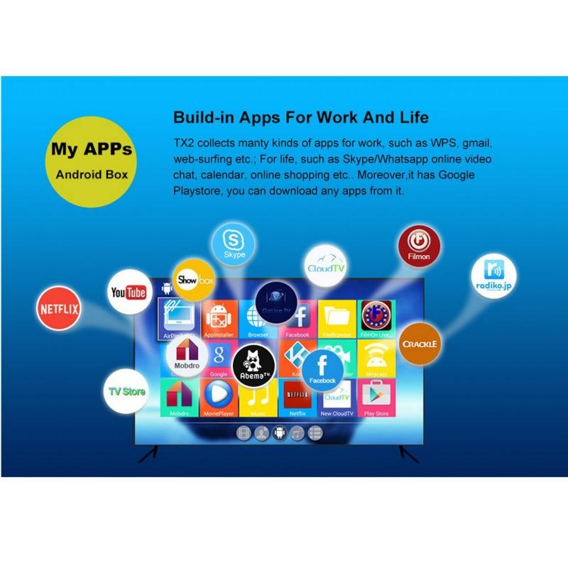 US $33 99 25% OFF|TX2 2GB/16GB Android 6 0 Smart TV BOX Mini Media Player  Rockchip RK3229 H 265 4K 2 4GHz WiFi Bluetooth 2 1 Set Top Box TX2 TVBOX-in