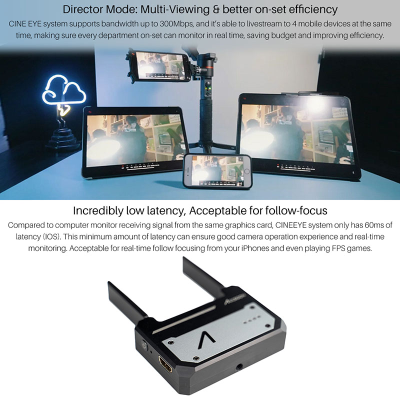 In Stock Accsoon CineEye 5G Wireless 1080p WiFi HDMI Transmitter Device Video Transmitter For IOS iPhone for iPad Andriod Phone