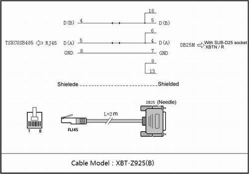 Tsxcusb485tsxcrjmd25 repalce tsxpcx3030 usbrs485 multifunction aeproducttsubject asfbconference2016 Gallery