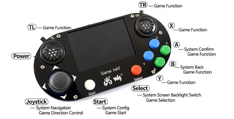 IPS acrílico compatible pantalla 1
