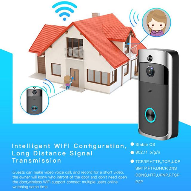 Video Door Phone Door Bell Camera