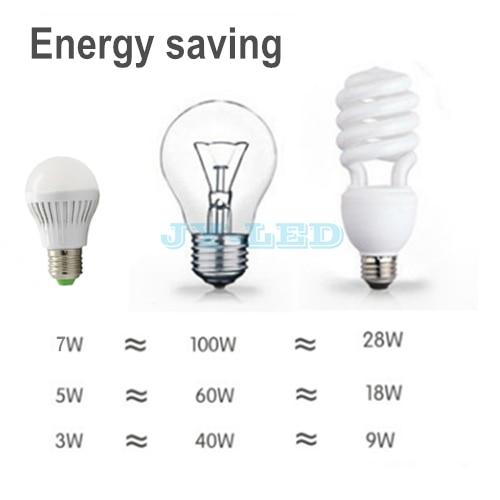 LED Energy Saving Bulb Lamp E27 LED Light High Power High Brightness 3W 5W 7W 2835 SMD Cold White Warm White Free Shipping