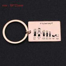 Fashion Family Keychain Engraved The Smith Family Personalized Family Member Name And Pet Name Household Key Ring Holder Tag(China)