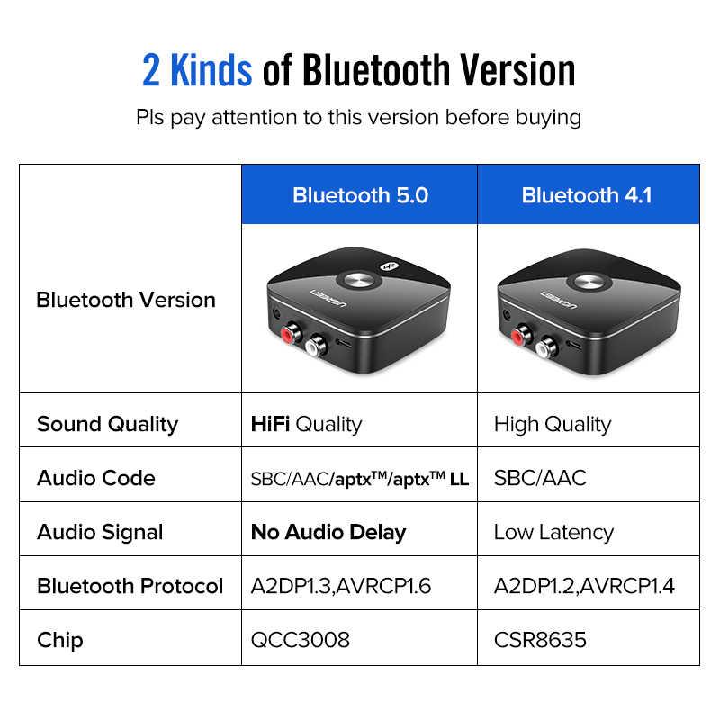Ugreen bluetooth rca 受信機 5.0 aptx ll 3.5 ミリメートルジャック aux ワイヤレスアダプタ音楽テレビカー rca bluetooth 5.0 3.5 オーディオレシーバー