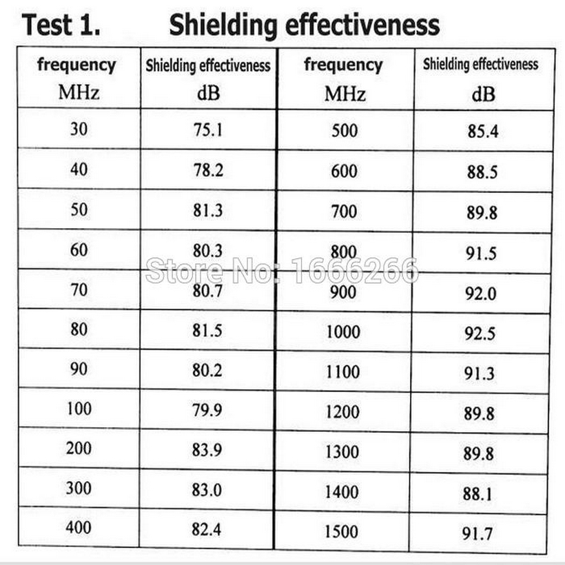 RFID RF shielding Protective Fabric little soft using shielding curtain for shielding wall