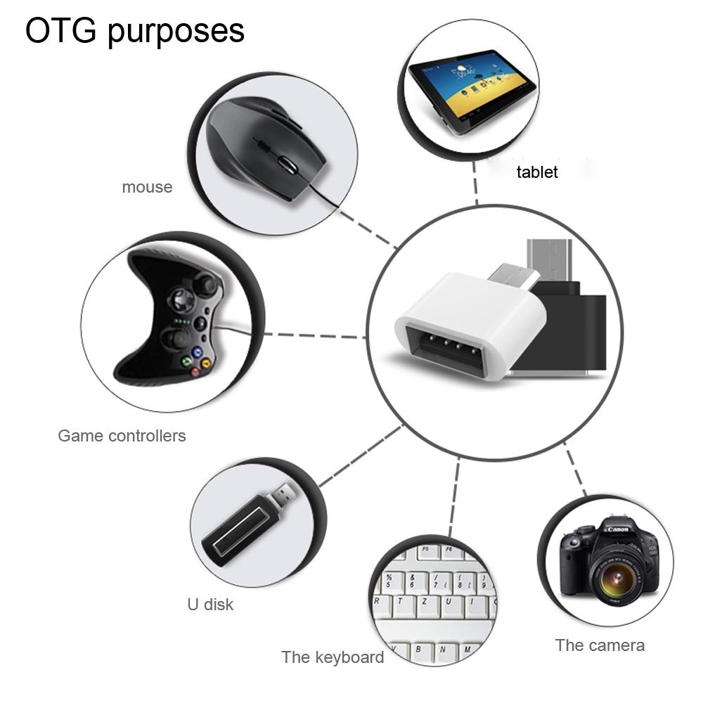 Leebote OTG Adapter USB to Micro USB Converter USB Flash Drive Cable Connector For Android Smartphone Tablet PC With OTG