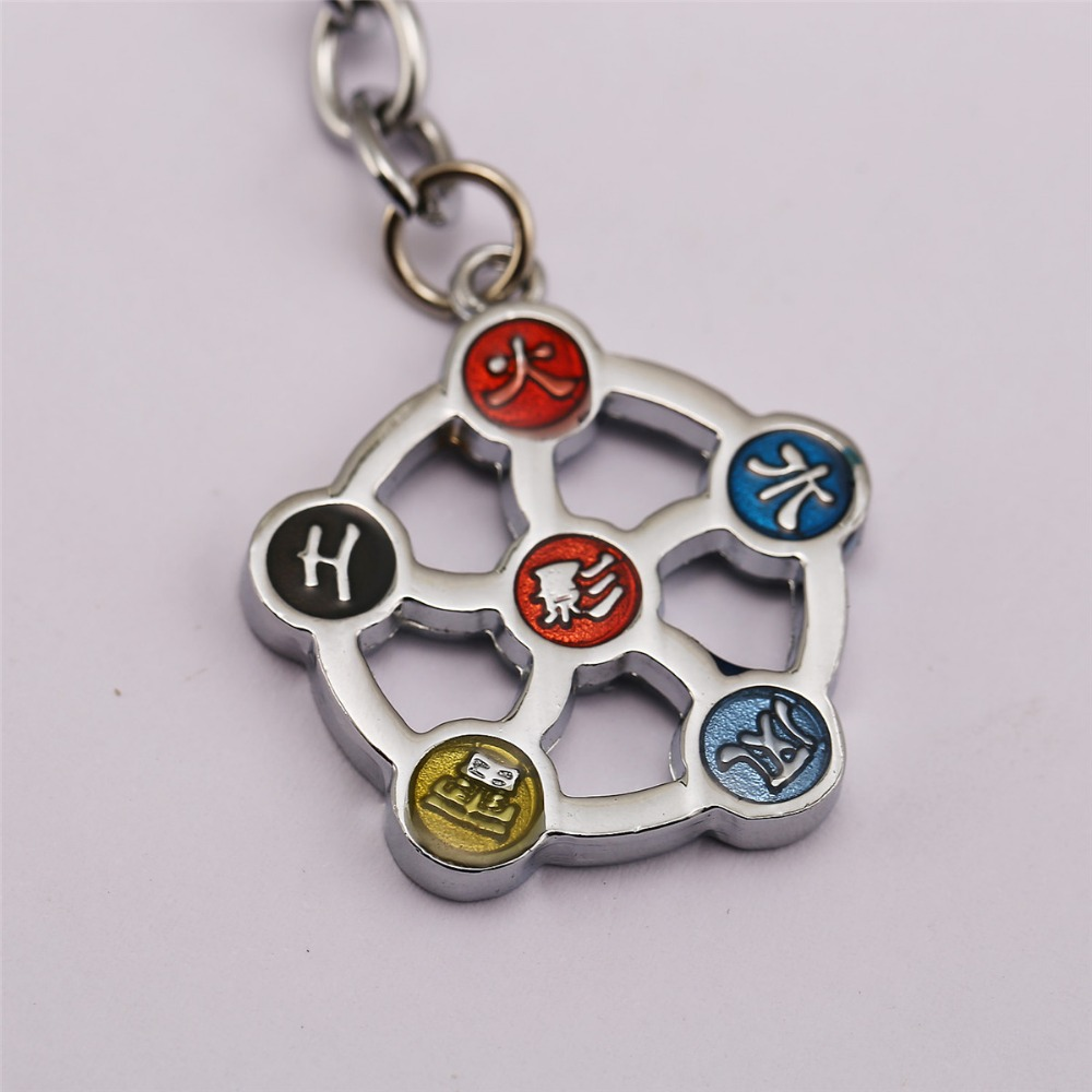 New design naruto logo metal keychain car key ring ninja fire wind new design naruto logo metal keychain car key ring ninja fire wind thunder soil water cosplay llaveros chaveiro jewelry for fans in key chains from jewelry buycottarizona