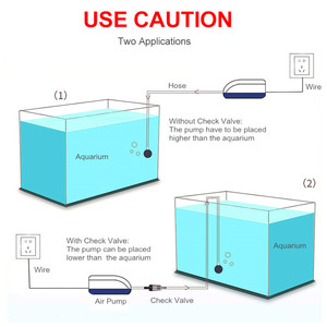 Image 5 - SOBO גבוהה כוח 8w 12w דגי טנק חמצן משאבת אוויר דגי אקווריום אוויר מדחס אוויר מתכוונן זרימת חמצן משאבת דגים