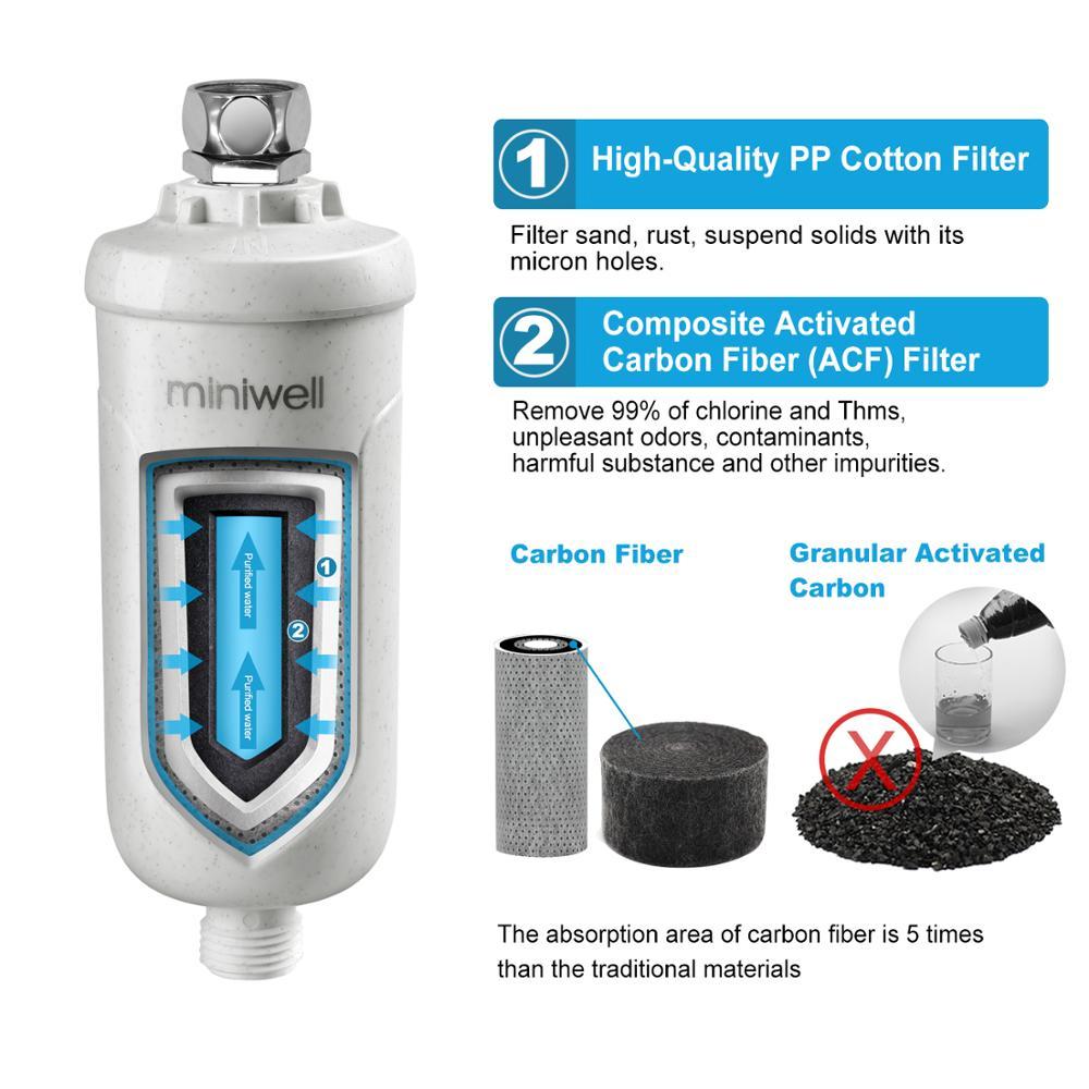 filtri i ujit të kokës së dushit - Mallra shtëpiake - Foto 2