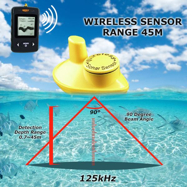 FFW-718BLK_wireless