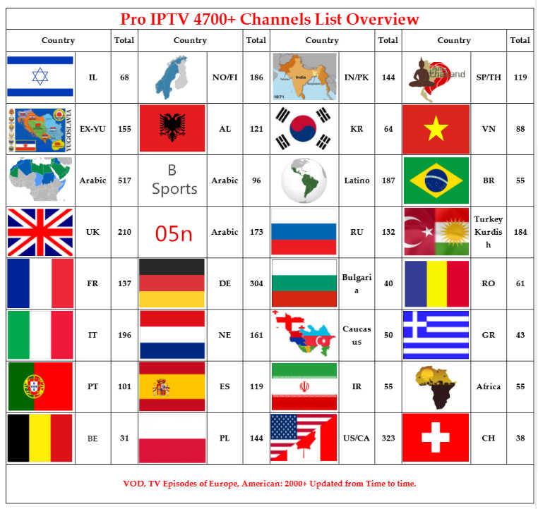 Android tv box французский итальянский ip ТВ подписки голландский альбале польский Португалии Бельгии нам CA IP ТВ m3U список hot club xxx Бесплатная тест
