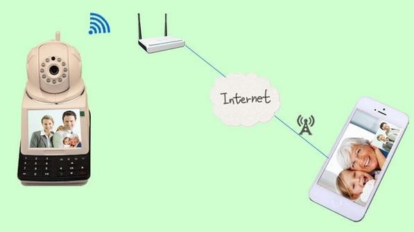 Wireless camera WiFi home 720P network intelligent machine CAMERA IP mobile phone remote control HD monitor