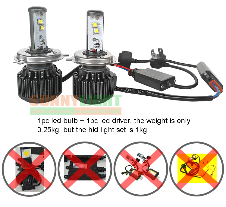 Upgraded Design LED H4 9003 H4-3 HB2 HL High Power 40W 4000LM 6000K Super White Bulb Auto Headlight Fog Light Kit Lamps for Car (15)