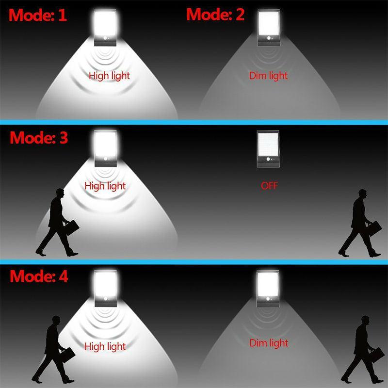 Solar Motion Sensor Lights Street Lighting 2