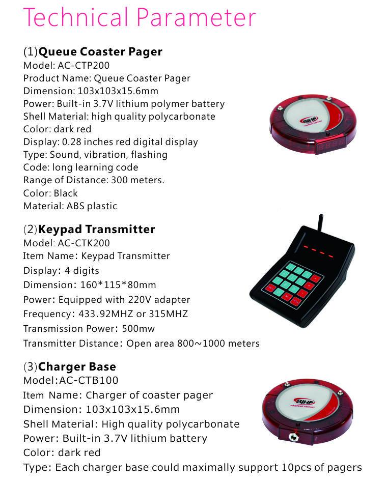 Technical Parameter(1)