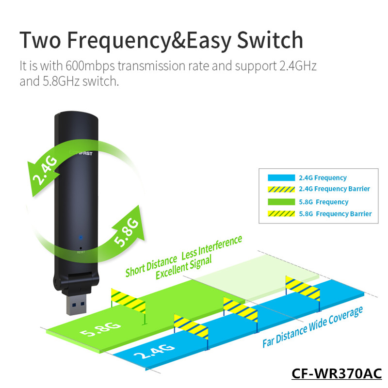 COMFAS CF-WR370AC usb Wifi Repeater 2.4G/5.8G Dual Band wireless extender 600Mbps 802.11AC wifi Router Amplifier Wi-fi Roteador