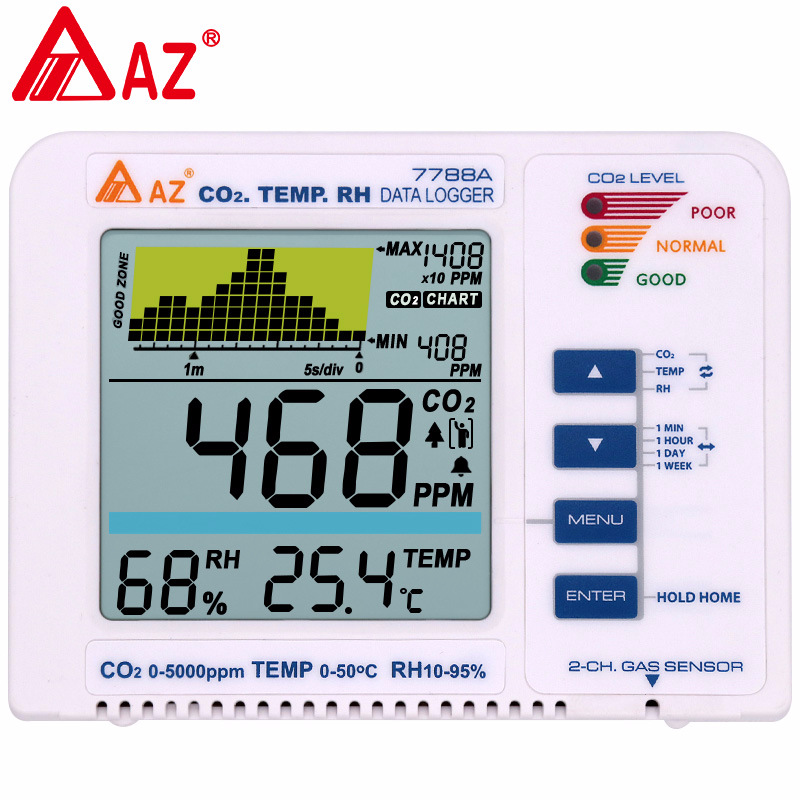 AZ7788A Carbon Dioxide Detector Plant Model CO2 Gas Test Alarm Trend Recorder Tester Monitor Analyzer 3Color LED RANGE 0-5000PP
