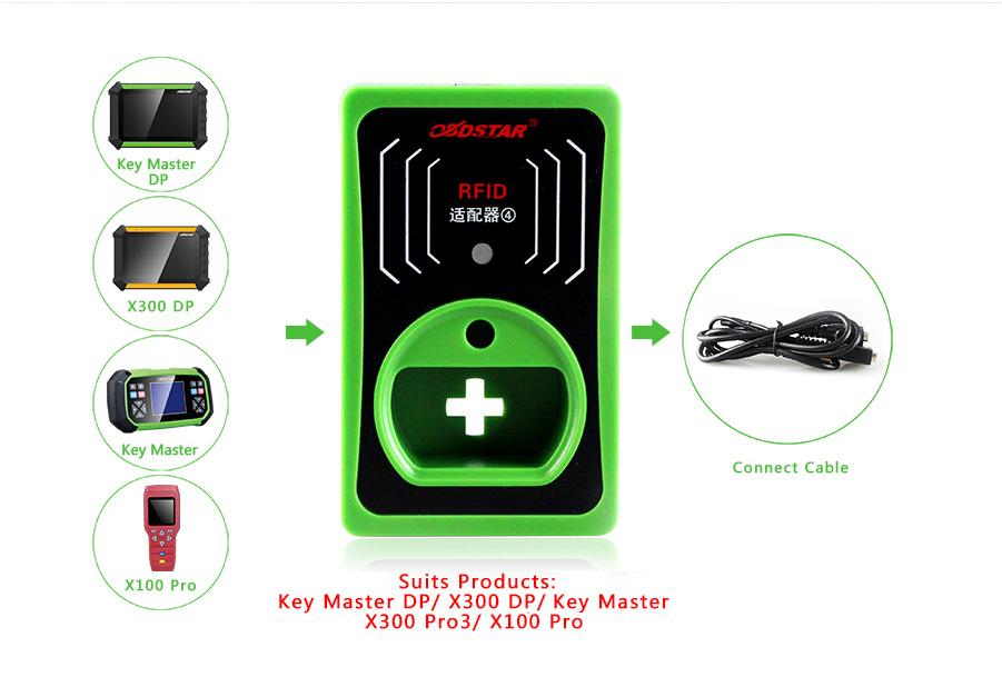 obdstar rfid adapter (5)