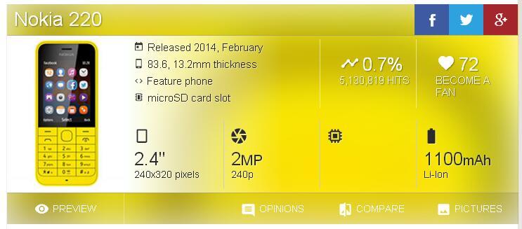 NEW smart phone Nokia 220 Single Dual SIM RM-969 RM-970 2MP Bluetooth Radio GSM 900/1800 dual sim card white 2
