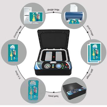 3D Sublimation Printer Heat Transfer Printing Machine 3D Vacuum Heat Press Machine for All Sublimation Phone Cases