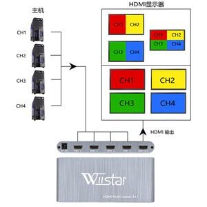 Image 5 - 4X1 HDMI Multi viewer HDMI Quad Schermo in Tempo Reale Multiviewer con HDMI Switcher senza soluzione di continuità 1080p HD IR HDMI interruttore