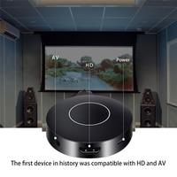 HDMI + AV WIFI Affichage Sans Fil Miroir DONGLE Airplay Miroir soutien DLNA Miracast HD 1080 P TV Box Adaptateur pour IOS Android