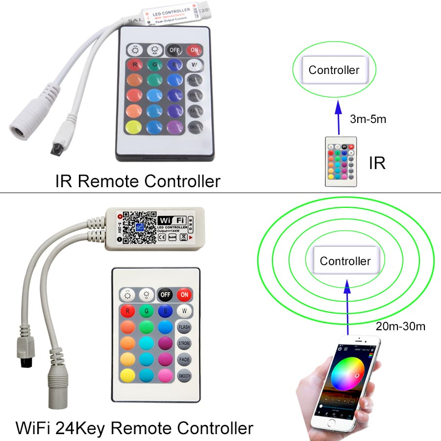 10M WiFi LED Strip Light RGB Tape Diode Neon Ribbon tira fita 12V SMD5050 5M 10M WiFi LED Strip Light RGB Tape Diode Neon Ribbon tira fita 12V SMD5050 5M Flexible Light String With WiFI Controller adapter