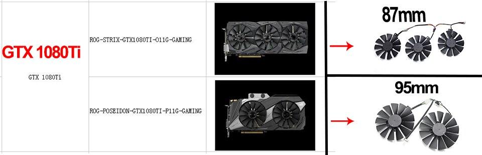 Cooler Fan For ASUS STRIX RX 470 580 570 GTX 1050Ti 1070Ti 1080Ti T129215SM 95MM