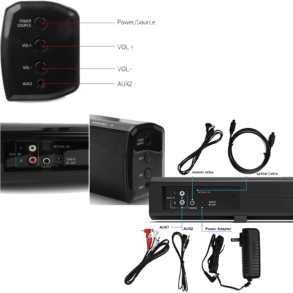 LONPOO Bluetooth TV Speaker Powerful 40W Soundbar Wireless stereo ...
