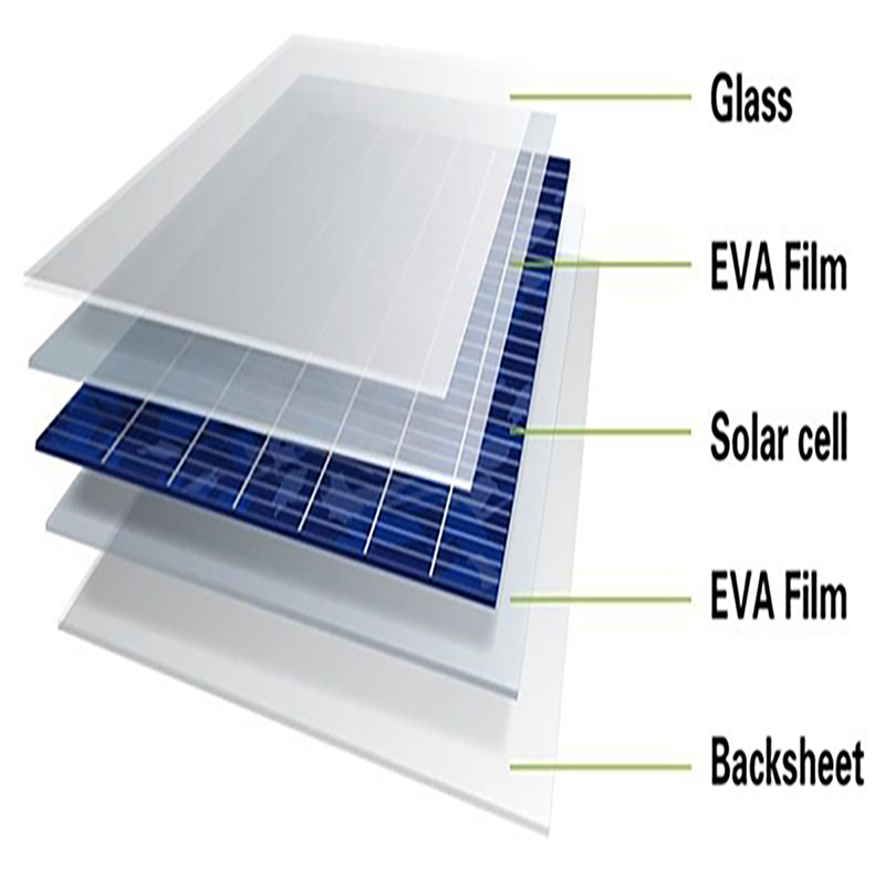 810MM * 8M Solar Backing Film TPE For Photovoltaic Solar Panel Encapsulation