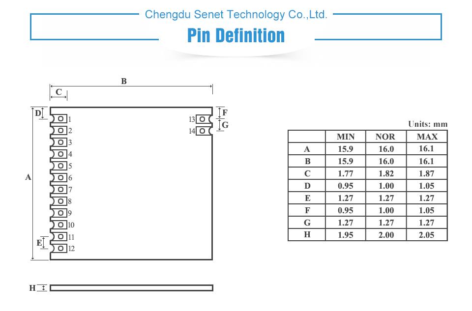 E27-433M20S 433MHz SI4432 rf module (4)