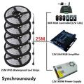 Синхронно 25 М SMD 5050 Водонепроницаемый IP65 RGB LED Strip Light + 1 PCWifi 12А RGB Контроллер + 1 ШТ. 12 В 25A Питания + Разъемы