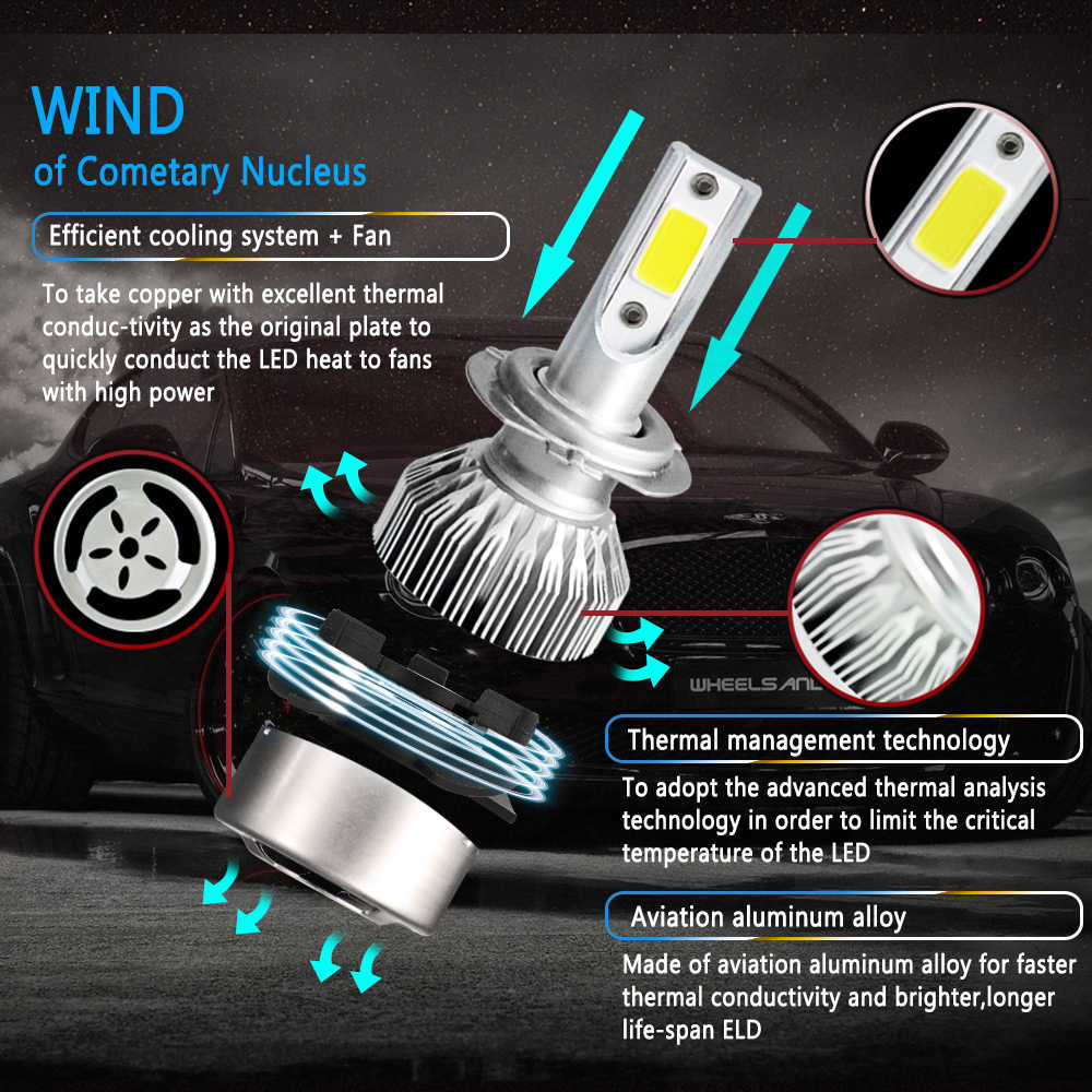 PAMPSEE Auto Bulbs LED 881 880  H7 H4 H11 H1 H3 H13  9004 9005 9006 9007 9003 HB1 HB2 HB3 HB4 H27 LED Car Headlights