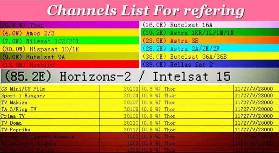 Europe espagne câble HD 1 an cccam pour récepteur de télévision par Satellite 7 c-line WIFI FULL HD DVB-S2 Support espagne cccam cline serveur