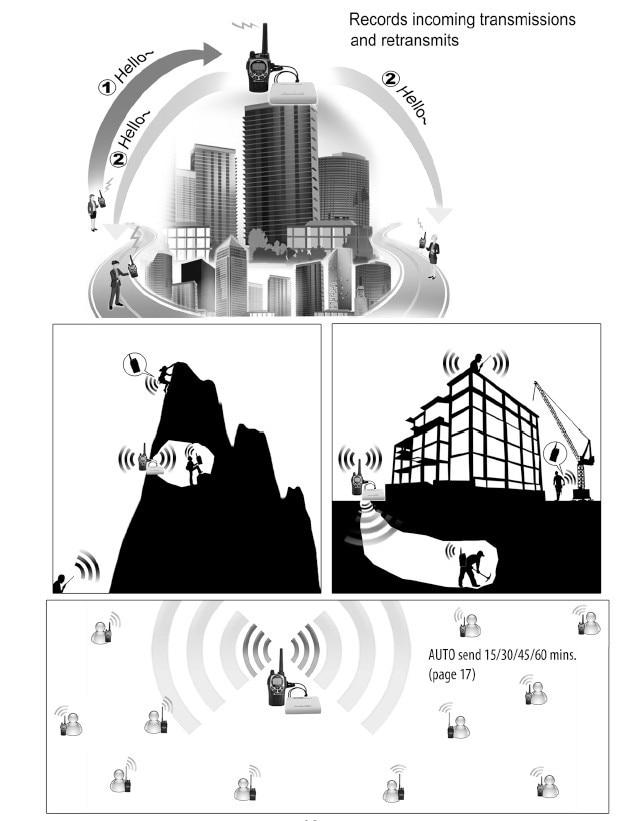 SR-112 Радиопередатчик симплексный - Коммуникационное оборудование - Фотография 2