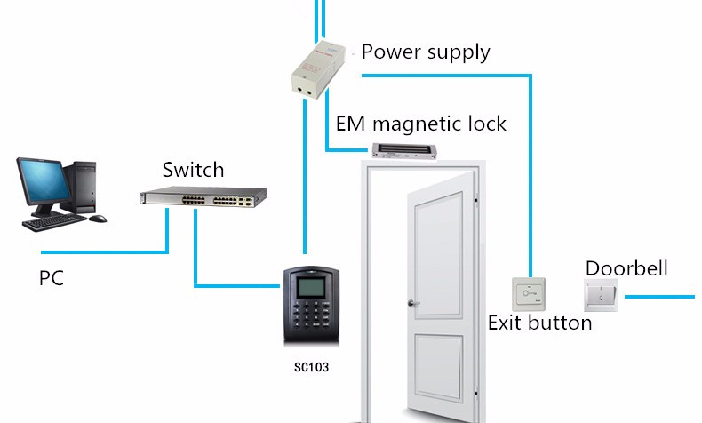 SC103 Biometric 125khz RFID card access control device with keypad door access terminal time management system free sdk/software